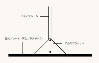areco-sin-tokucho